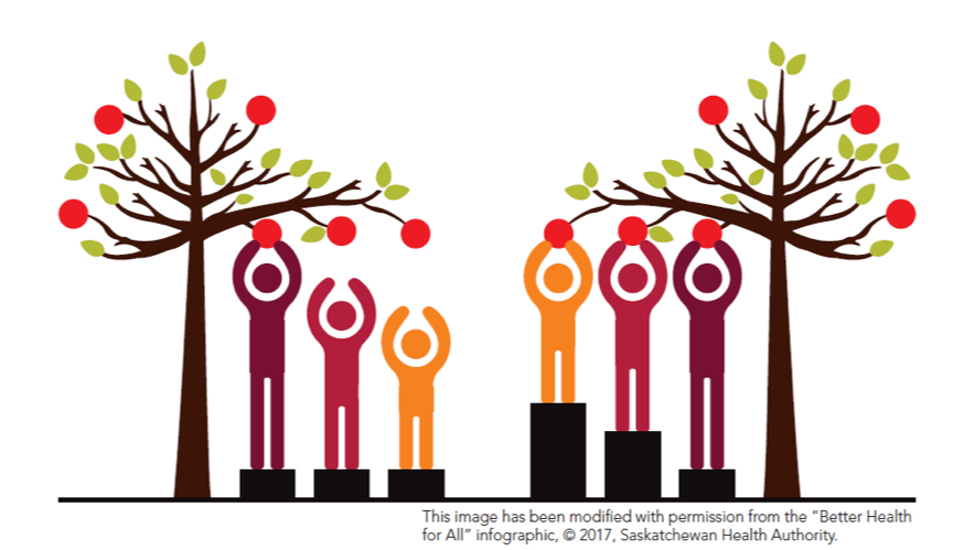 Shifting from Diversity and Inclusion to Diversity, Equity, and Inclusion